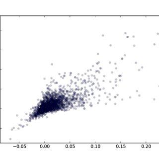 (PDF) iccv15-neural qa-supp