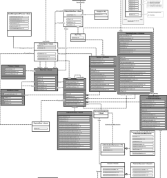cysemol information model elements covered by sap pi [ 850 x 1006 Pixel ]