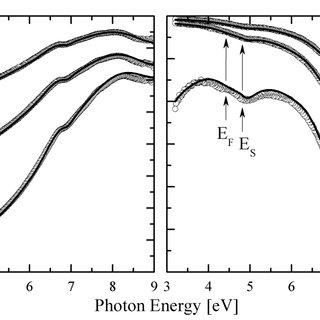 Joint density of states model for graphene from Stauber et