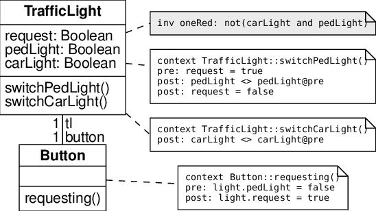 simple traffic light diagram toro wheel horse wiring preemption download scientific