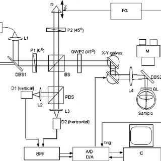 Schematic Diode Direction Crystal Set Schematic Wiring