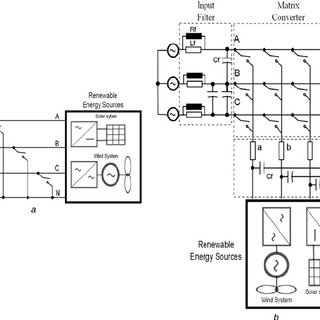 (PDF) 3-Phase 4-wire matrix converter-based voltage sag
