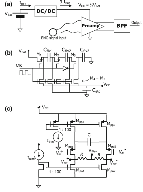 (a) Block diagram of the amplifier of Sect. 3. (b) DC–DC