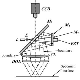 (PDF) A radial in-plane DSPI interferometer using