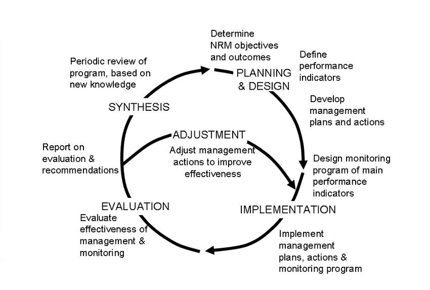 [Download 45+] Schematic Diagram Definition Simple