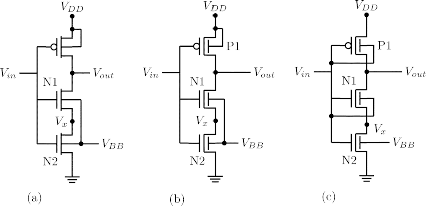 Circuit diagrams for the stacked inverter implemented with
