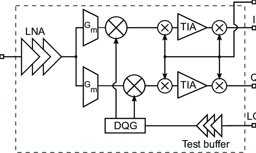 1: Block diagram of the proposed transceiver front-end