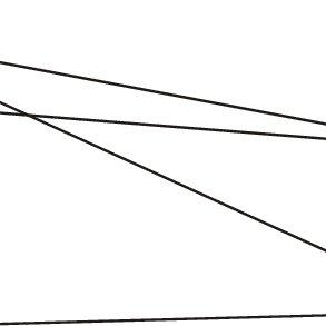 Integration windows in the case of sine wave modulation