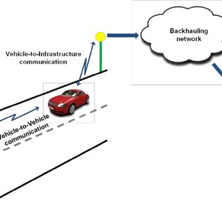 A multi-tier Intelligent Transport System architecture