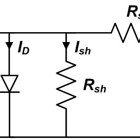 7: An equivalent electrical circuit used to model a PV