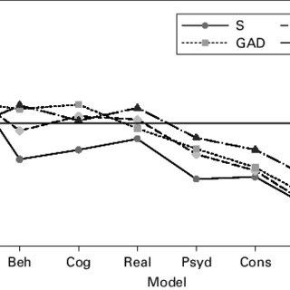 (PDF) A study of psychiatrists' concepts of mental illness