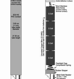 exterior a and interior b components of led light unit  [ 777 x 1151 Pixel ]