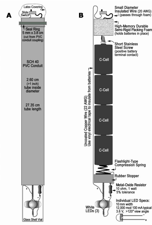 small resolution of exterior a and interior b components of led light unit