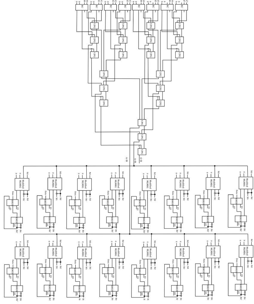 medium resolution of 8 bit min max comparator using novel reversible logic gates