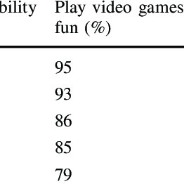 (PDF) Students' and Teachers' Perceptions of Using Video