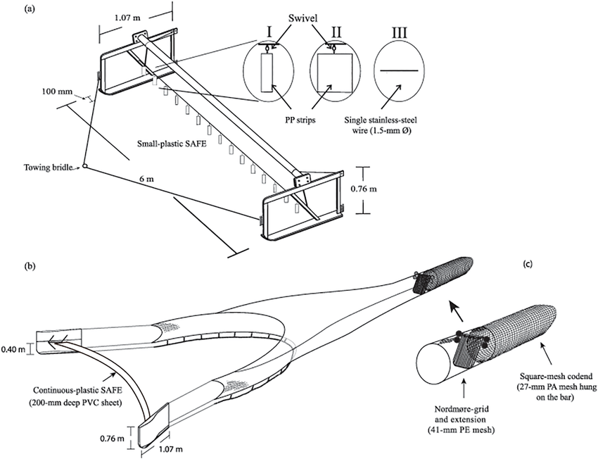 Schematic representation of the (a) beam trawl showing