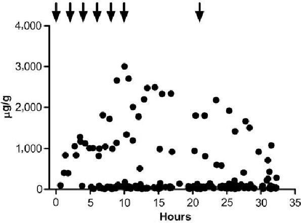 Creatinine-normalized L-methamphetamine concentrations