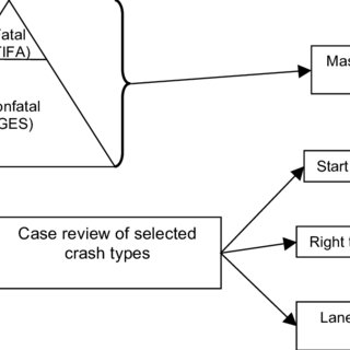 Process flowchart of the container pick-up booking system