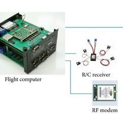 To estimate the ground distance d between the UAV and the