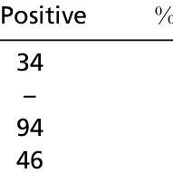 (PDF) Gunshot Residue Analysis in the Undergraduate