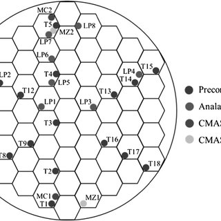 (PDF) Experimental Analysis of a Nondestructive Corrosion