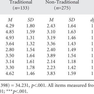 (PDF) Differentiating Mass Participant Sport Event