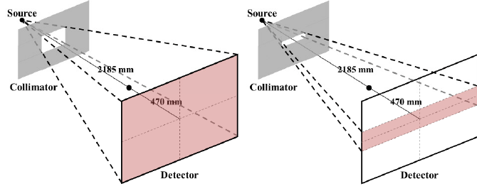Ray Collimator Diagram Further Ct Scan Machine Diagram Further X Ray