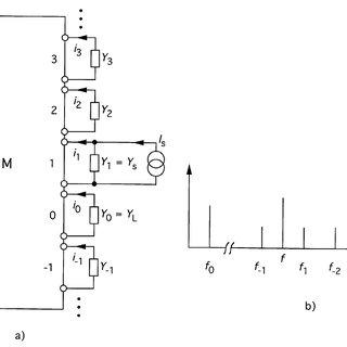 (PDF) Heterodyne methods in millimetre wave plasma