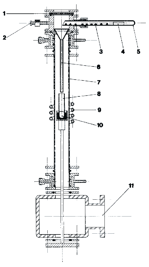 nduction furnace for the drop synthesis method. (1