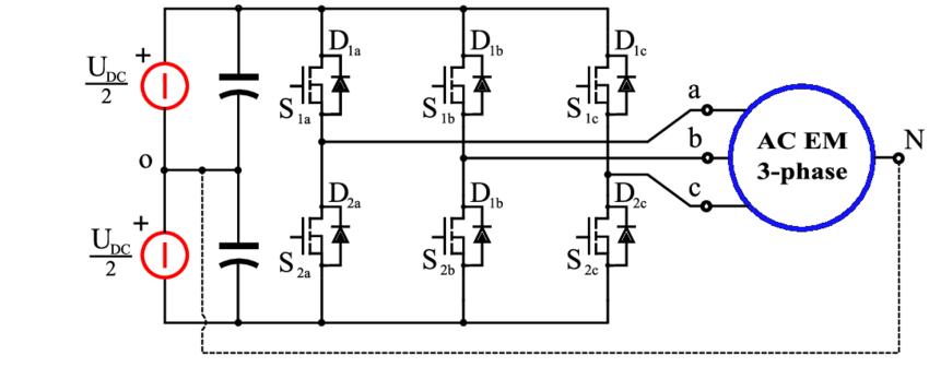 1: Schematic representation of a three-phase inverter