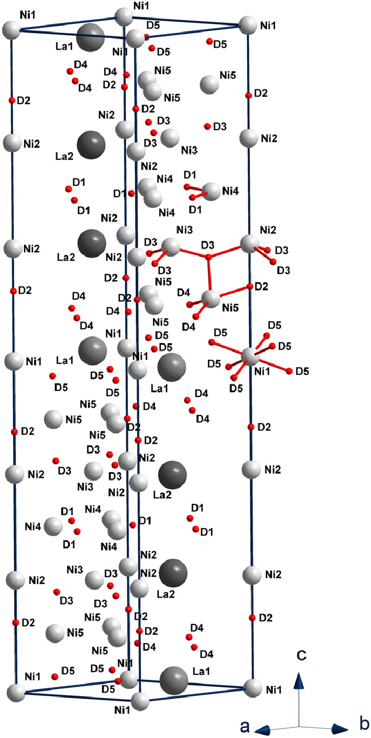 hight resolution of crystal structure of the beta phase of la 2 x mg x ni 7 la 1 63 mg 0 37 ni 7 d 8 8 and la 1 64 mg 0 36 ni 7 d 7 19 for atoms labeling see table 3
