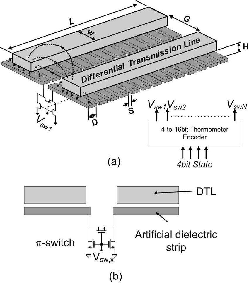hight resolution of  a general dicad differential transmission line layout b cross sectional