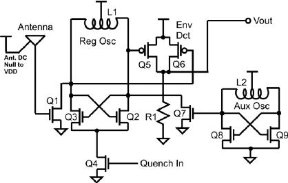 Inter-modulated regenerative receiver (IRR) CMOS circuit