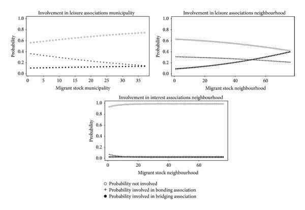 Theoretical framework relationship between ethnic