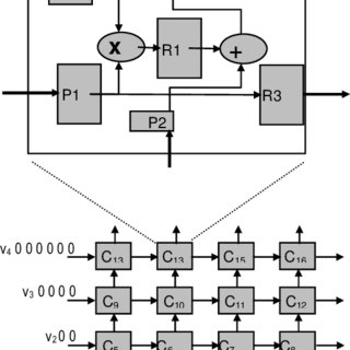 BLOCK DIAGRAM JAVA - Auto Electrical Wiring Diagram