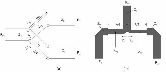 4 T-junction (a) Lossless transmission line model (b