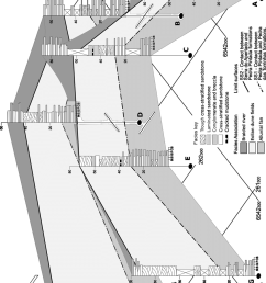 fence diagram correlation for the columnar sections presented note the thickening of the eolian dune [ 850 x 1174 Pixel ]