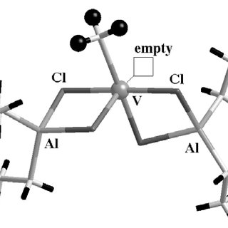 Complexation energies and activation barrier for the