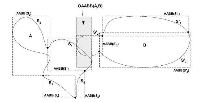 What Is The Name Of The Process Shown In The Diagram