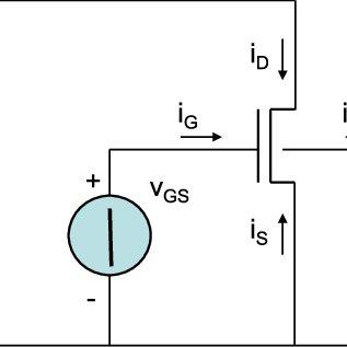 (PDF) A Voltage-Based Leakage Current Calculation Scheme
