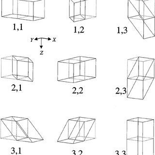 (PDF) Numerical Homogenization of the Rigidity Tensor in