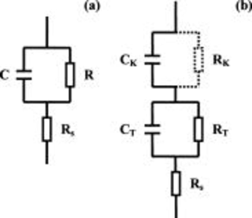 Equivalent circuit model (a) a simple three-element model