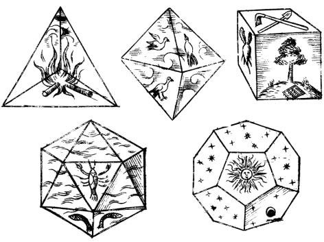 Johannes Kepler's drawing of the five Platonic solids
