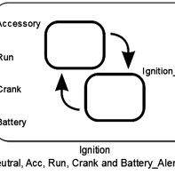 V-Model life cycle for the automotive software testing