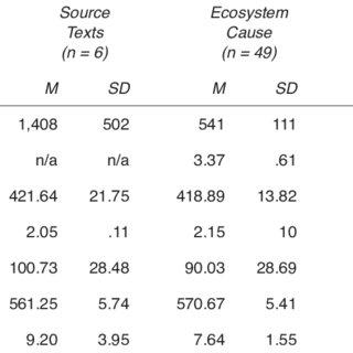 Nuage de points représentant la densité énergétique de