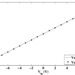 -Schéma du circuit de la carte d'amplification de l