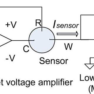 RTD sensor (Ohmic) signal conditioning/interfacing diagram