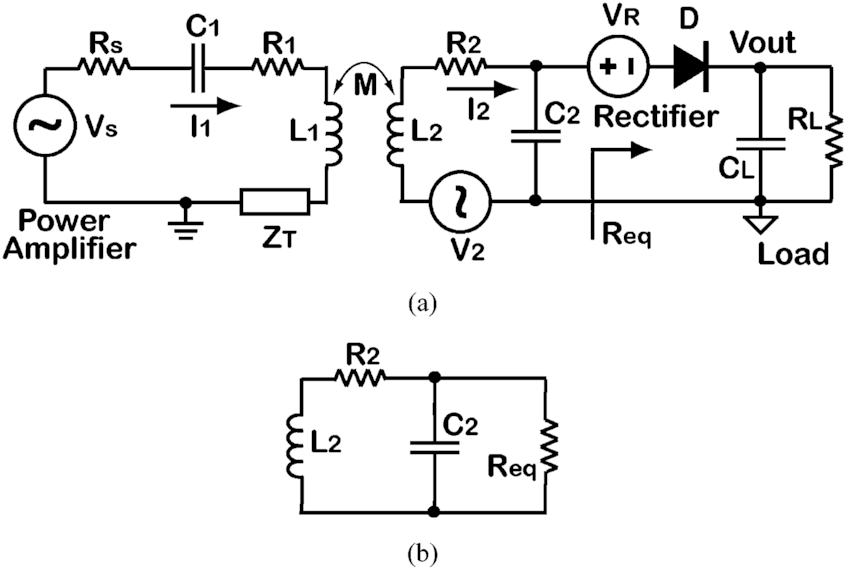 (a) Basic circuit model for the analysis of the inductive