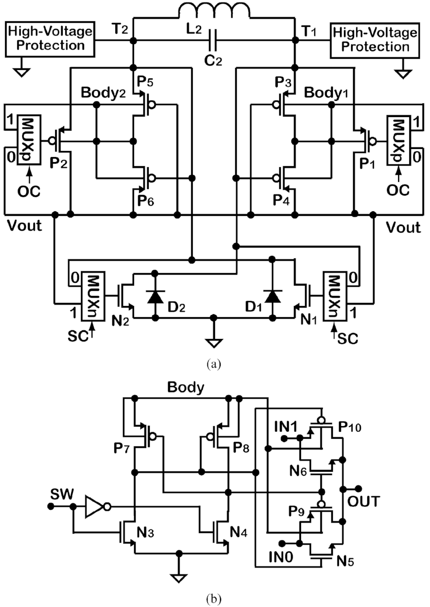 (a) Schematic diagram of the full-wave CMOS rectifier with