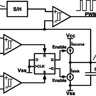 Transmitter FSK-PWM-TDM signal in time and frequency